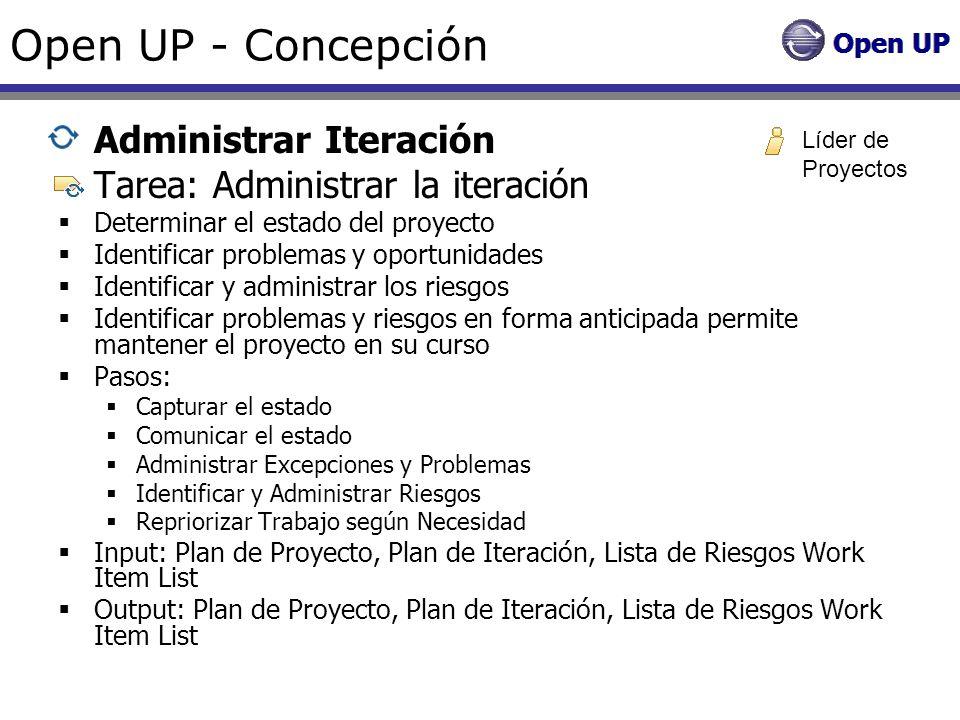 Open UP - Concepción Administrar Iteración