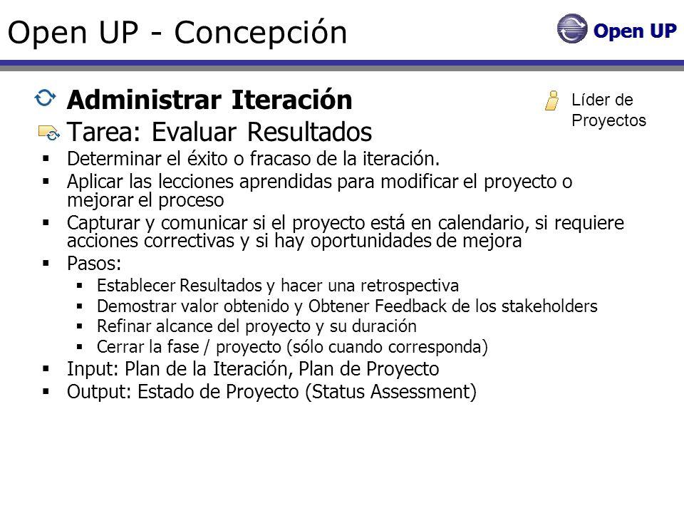 Open UP - Concepción Administrar Iteración Tarea: Evaluar Resultados