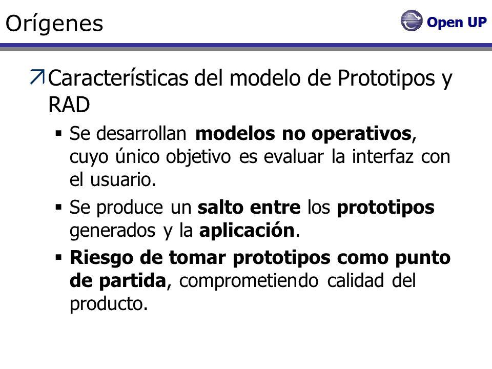 Características del modelo de Prototipos y RAD