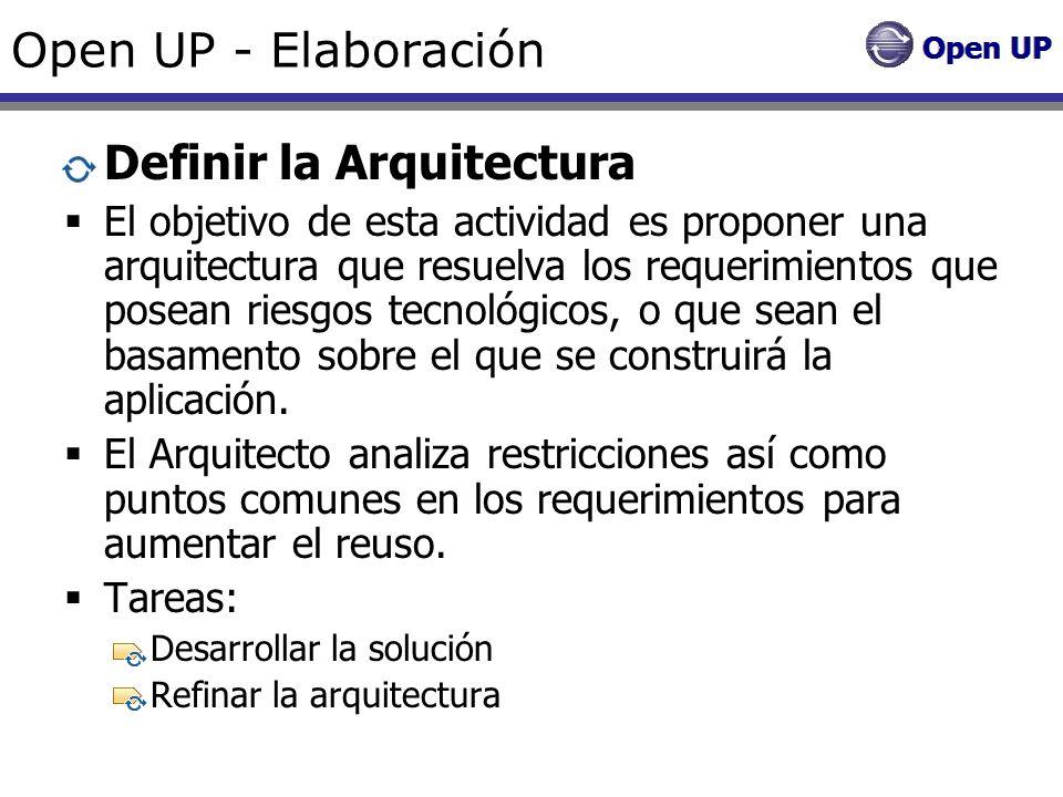 Definir la Arquitectura