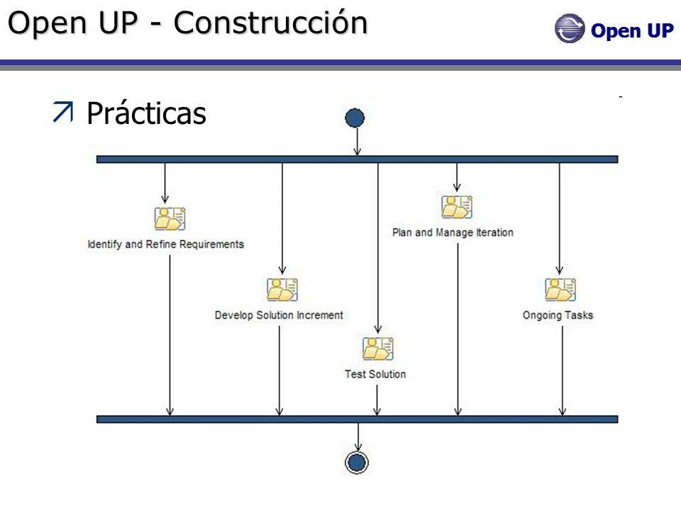 Open UP - Construcción Prácticas