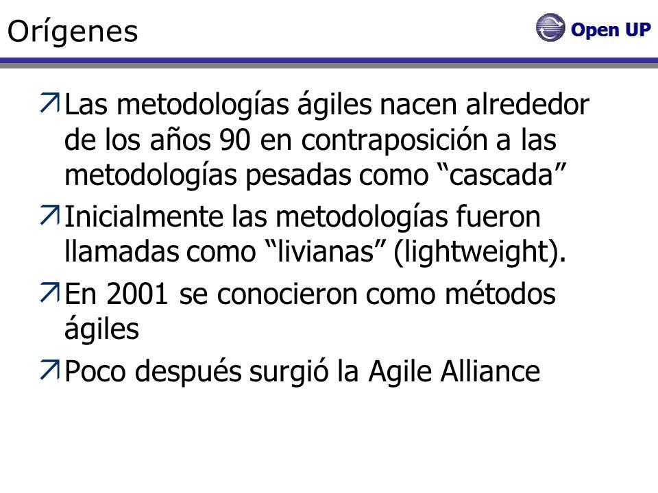 Orígenes Las metodologías ágiles nacen alrededor de los años 90 en contraposición a las metodologías pesadas como cascada
