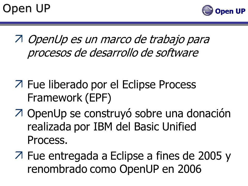Open UP OpenUp es un marco de trabajo para procesos de desarrollo de software. Fue liberado por el Eclipse Process Framework (EPF)