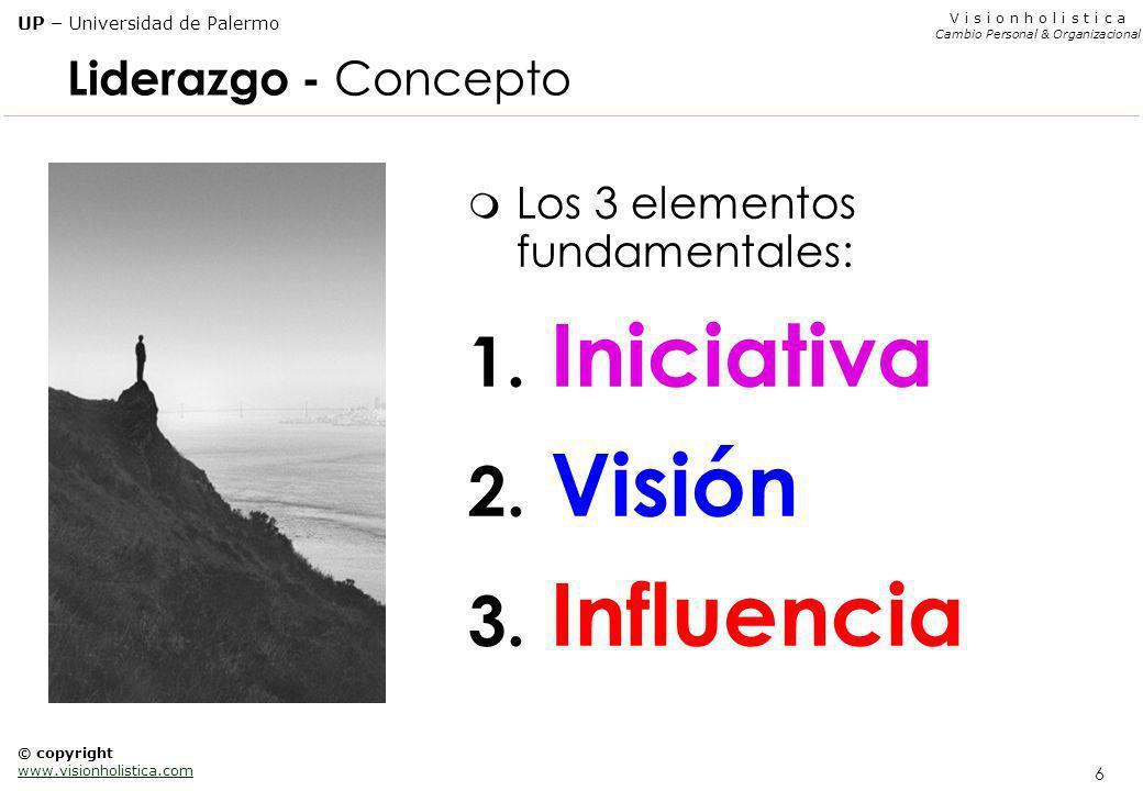 Iniciativa Visión Influencia Liderazgo - Concepto