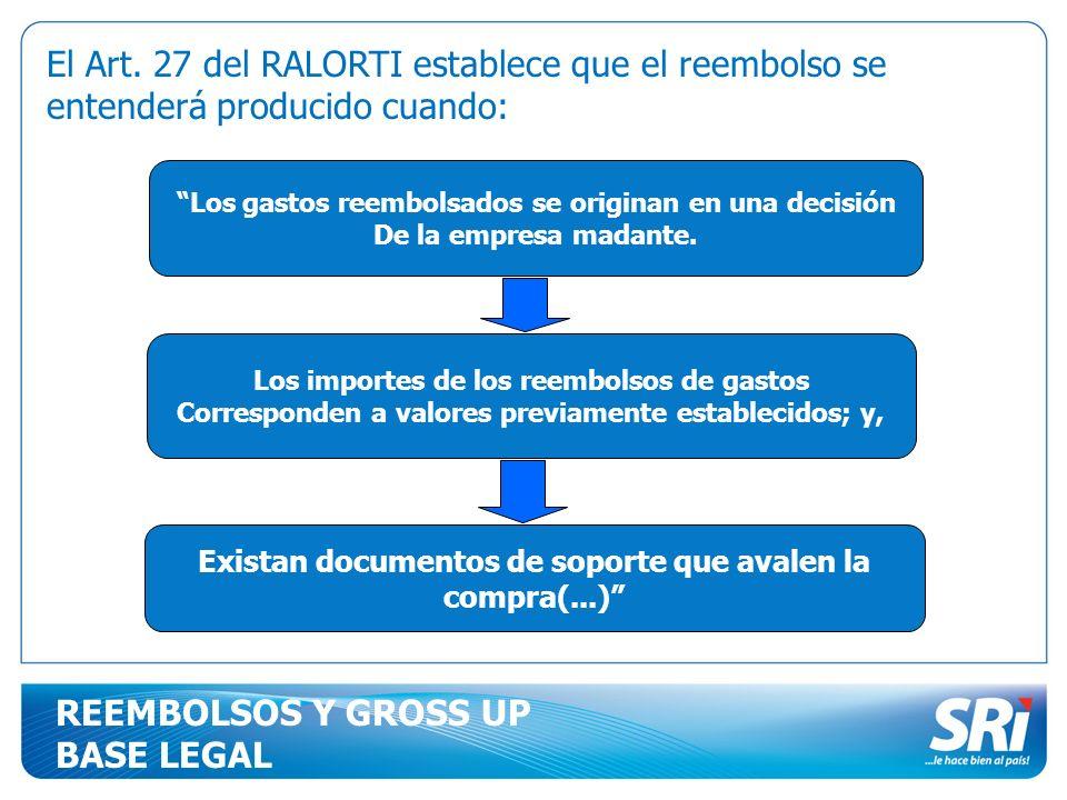 El Art. 27 del RALORTI establece que el reembolso se entenderá producido cuando: