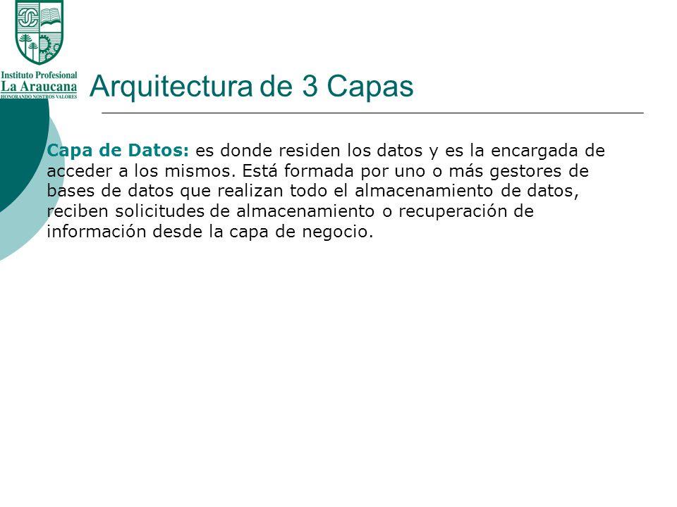 Programacion orientada a objetos ii ppt descargar for Arquitectura de capas software