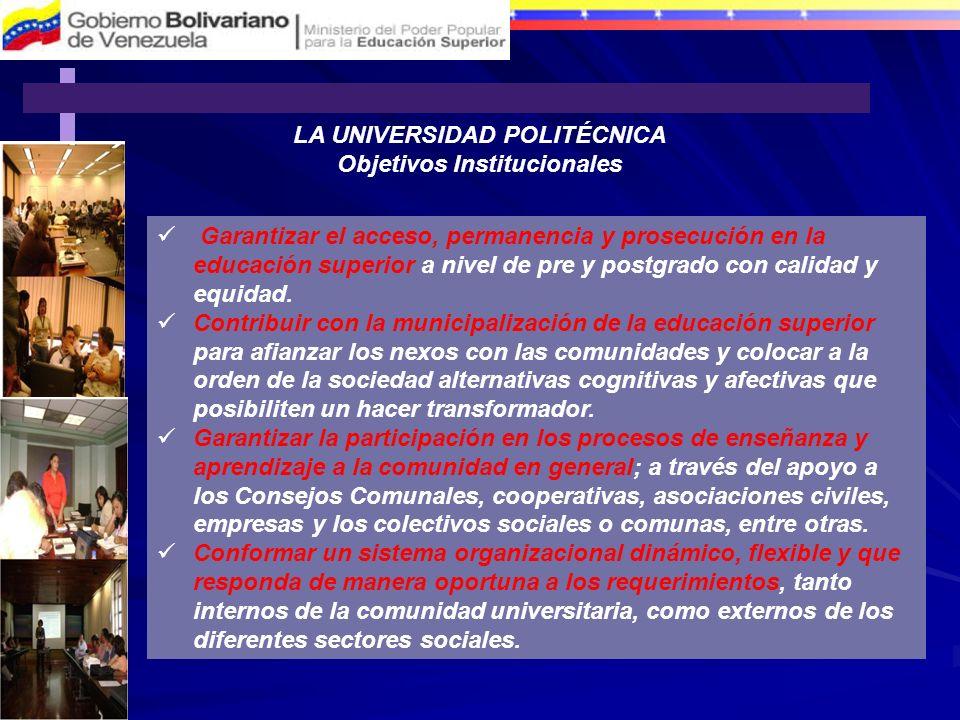 LA UNIVERSIDAD POLITÉCNICA Objetivos Institucionales