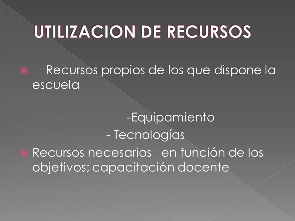 UTILIZACION DE RECURSOS