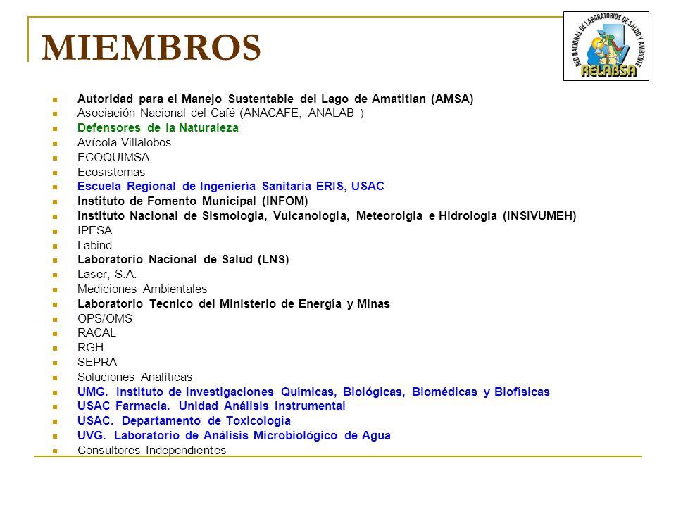 Guatemala consejo nacional de acreditaci n ppt descargar for Soluciones tecnico sanitarias