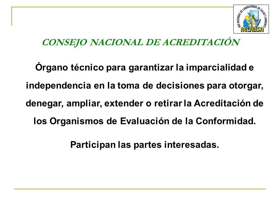 Guatemala consejo nacional de acreditaci n ppt descargar for Oficina nacional de evaluacion