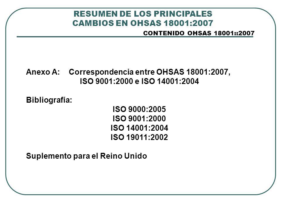 Resumen Iso 14001 Ppt