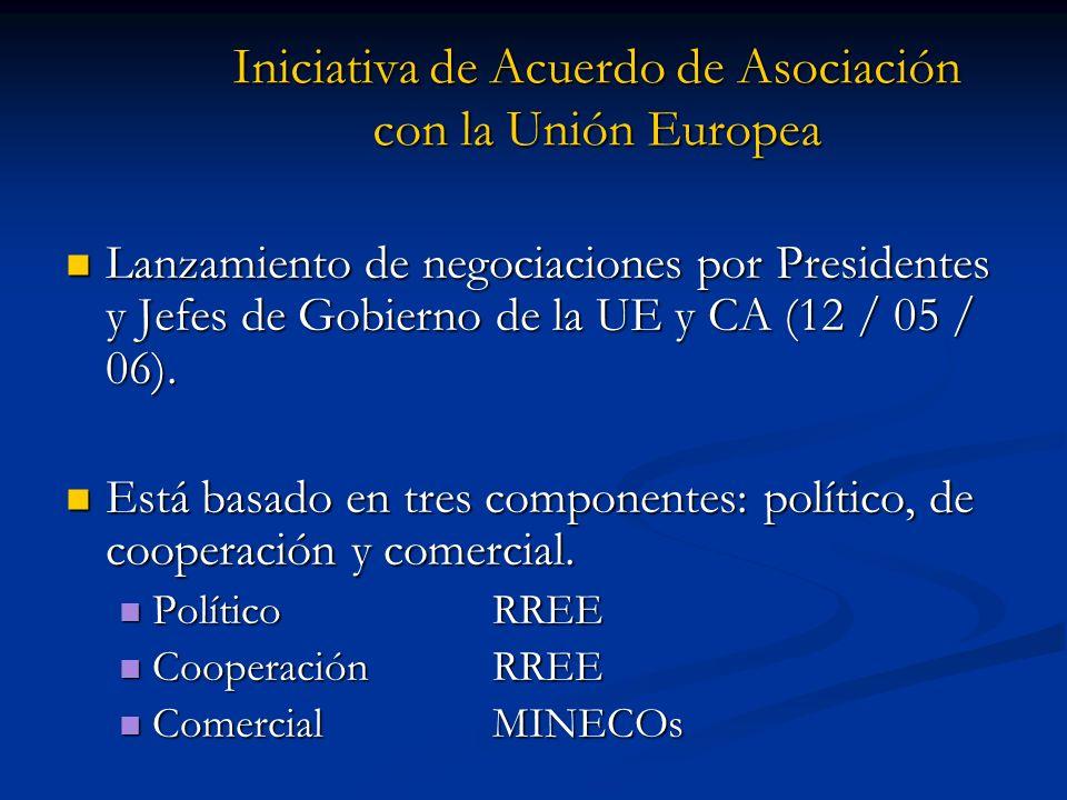 Iniciativa de Acuerdo de Asociación con la Unión Europea