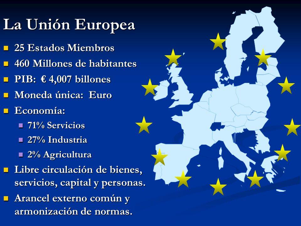 La Unión Europea 25 Estados Miembros 460 Millones de habitantes