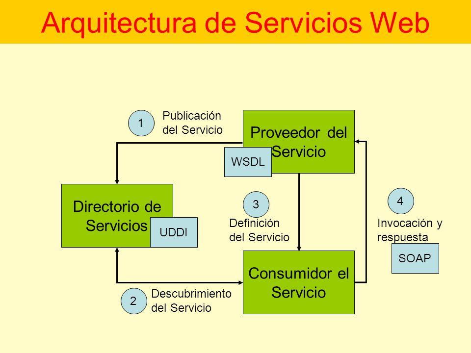 arquitectura orientada a servicios soa ppt descargar