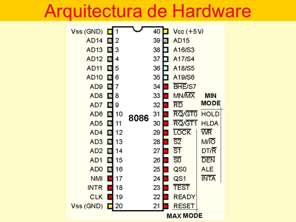 Arquitectura orientada a servicios soa ppt descargar for Arquitectura hardware