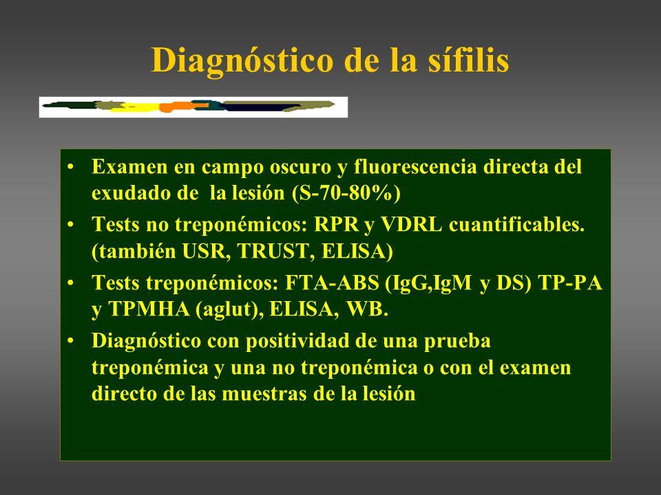 Diagnóstico de la sífilis