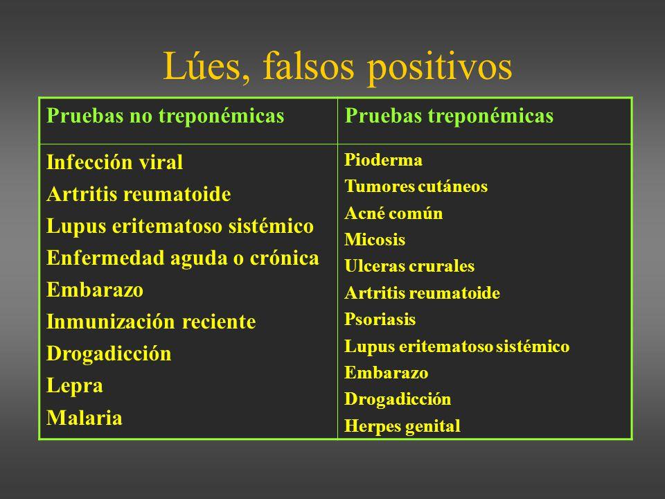 Lúes, falsos positivos Pruebas no treponémicas Pruebas treponémicas
