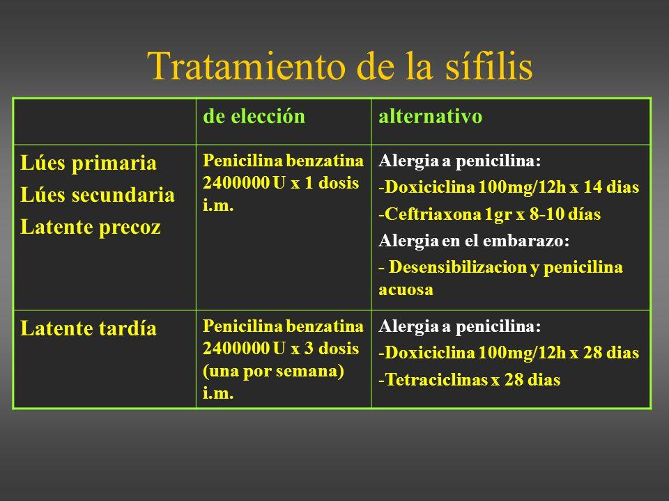 Tratamiento de la sífilis