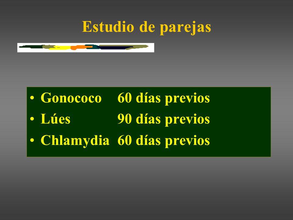 Estudio de parejas Gonococo 60 días previos Lúes 90 días previos
