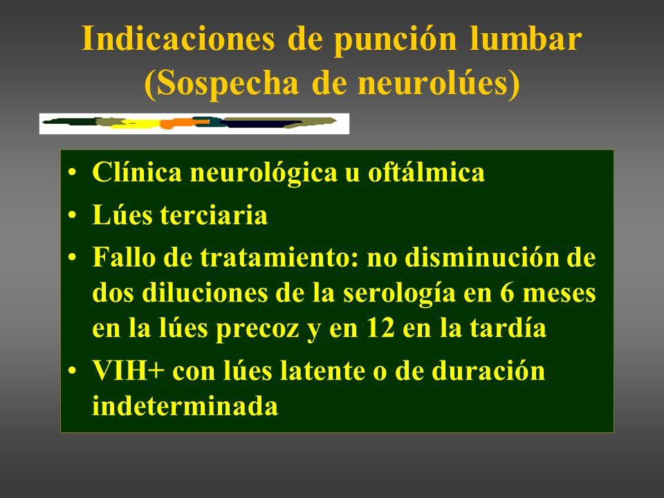 Indicaciones de punción lumbar (Sospecha de neurolúes)