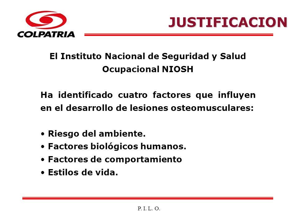 El Instituto Nacional de Seguridad y Salud Ocupacional NIOSH