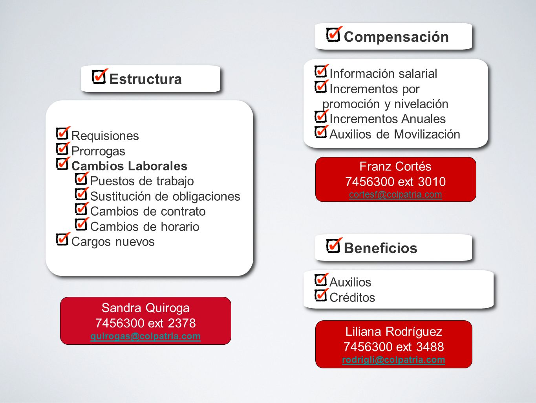 Compensación Estructura Beneficios Información salarial