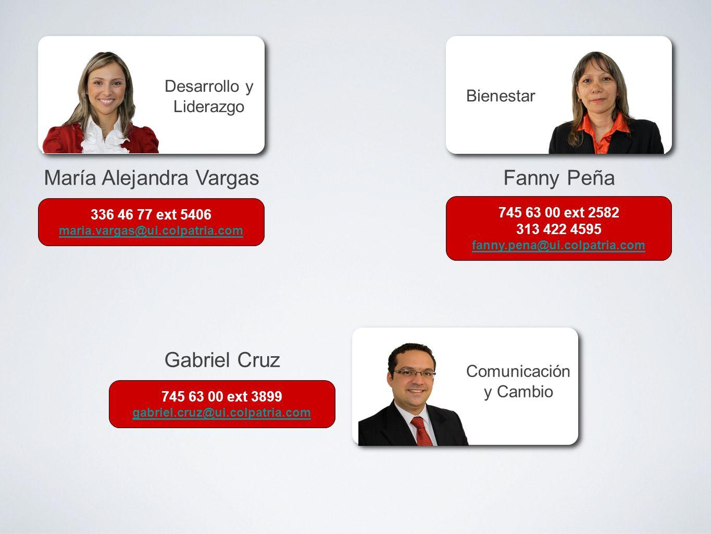 María Alejandra Vargas Fanny Peña