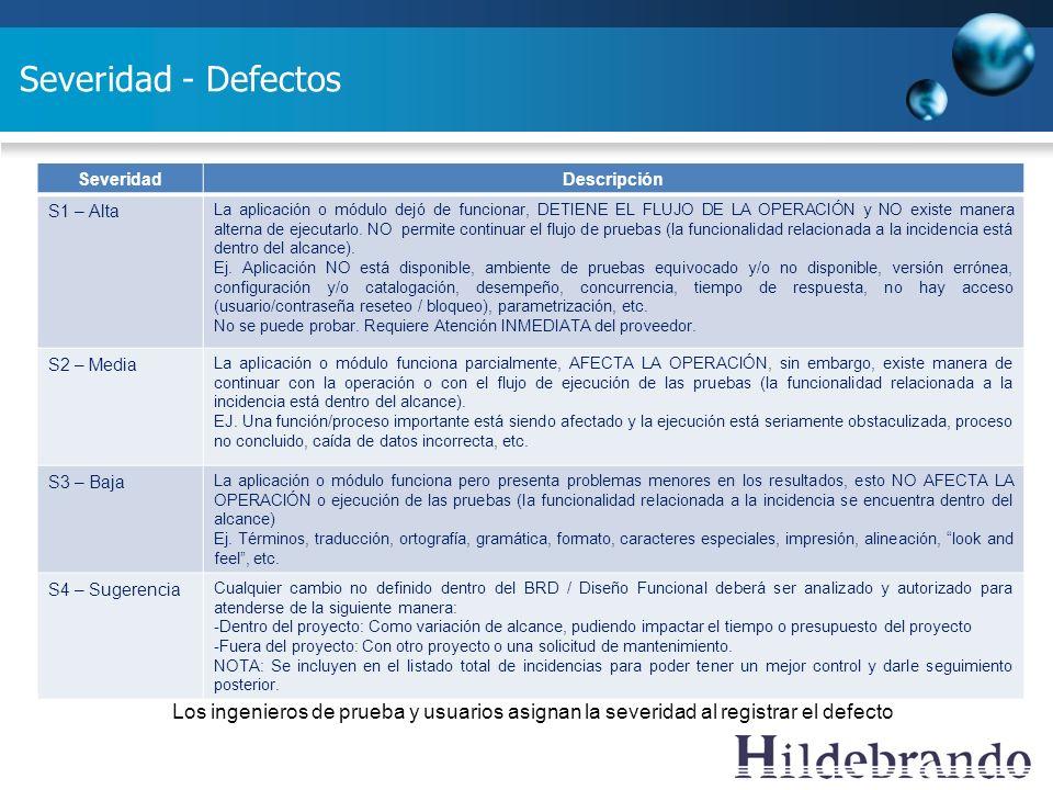 Severidad - Defectos Severidad. Descripción. S1 – Alta.