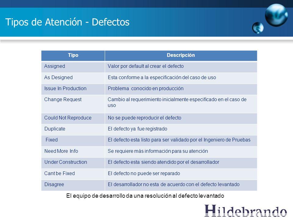 Tipos de Atención - Defectos
