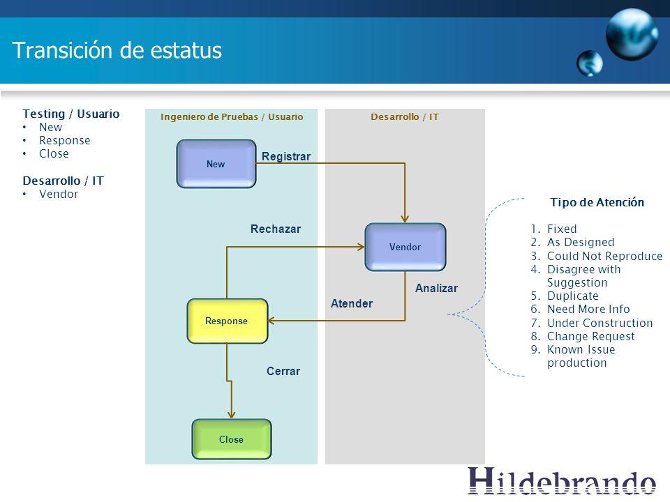 Ingeniero de Pruebas / Usuario