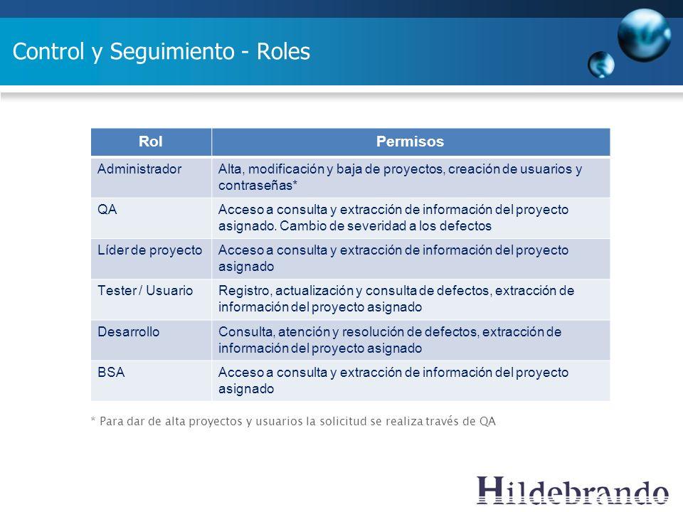 Control y Seguimiento - Roles