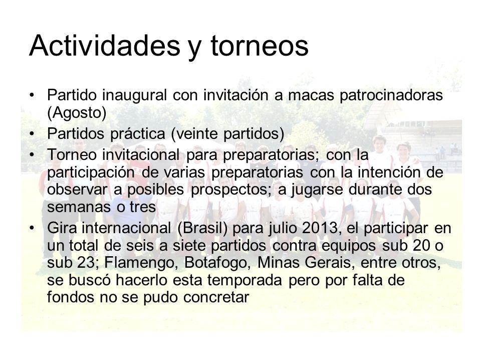Actividades y torneos Partido inaugural con invitación a macas patrocinadoras (Agosto) Partidos práctica (veinte partidos)