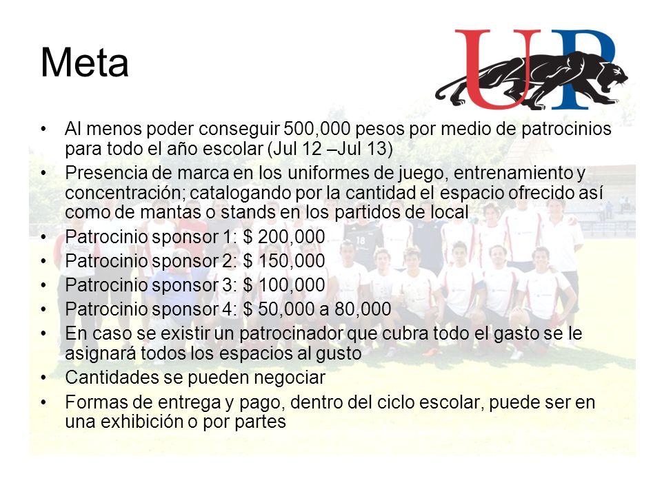 Meta Al menos poder conseguir 500,000 pesos por medio de patrocinios para todo el año escolar (Jul 12 –Jul 13)