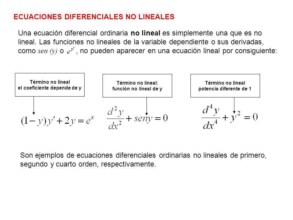 Ecuaciones diferenciales ppt video online descargar for Ecuaciones de cuarto grado