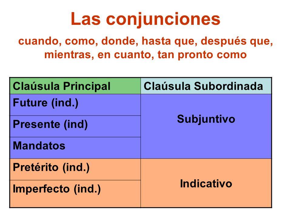 Las conjunciones cuando, como, donde, hasta que, después que, mientras, en cuanto, tan pronto como.