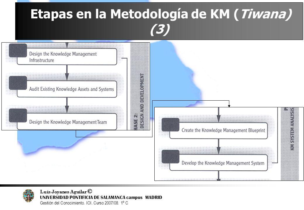 Doctorado en ingeniera informtica ppt descargar etapas en la metodologa de km tiwana 3 malvernweather Images