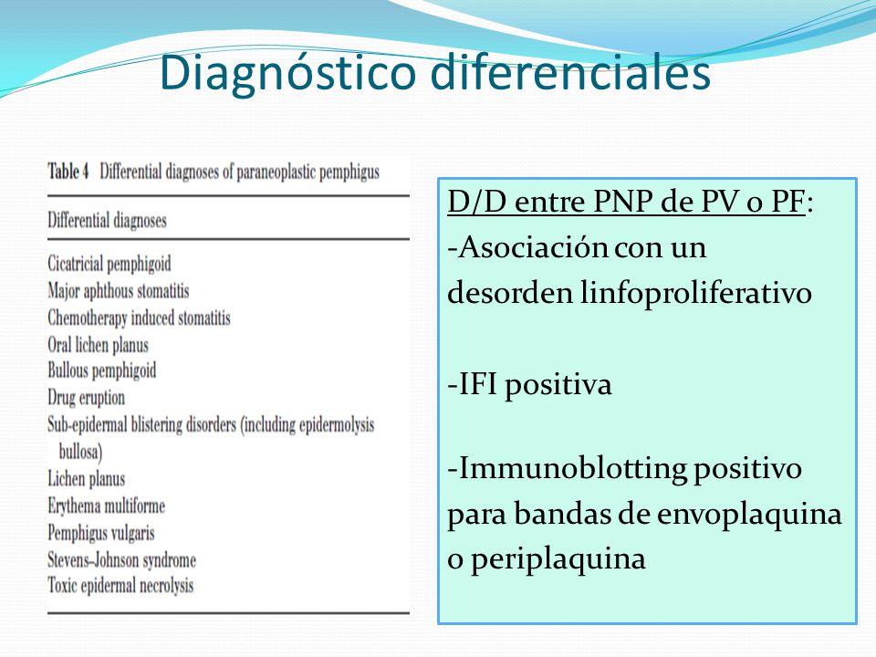 Diagnóstico diferenciales