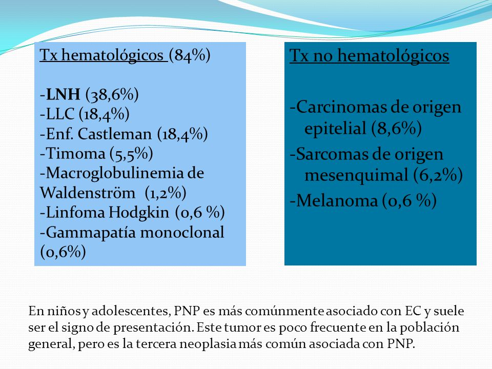 Tx hematológicos (84%) -LNH (38,6%) -LLC (18,4%) -Enf. Castleman (18,4%) -Timoma (5,5%) -Macroglobulinemia de Waldenström (1,2%)