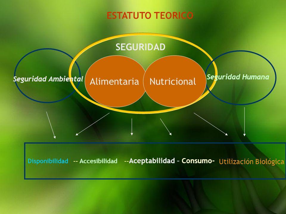POLITICA DE SEGURIDAD ALIMENTARIA Y NUTRICIONAL D.C :