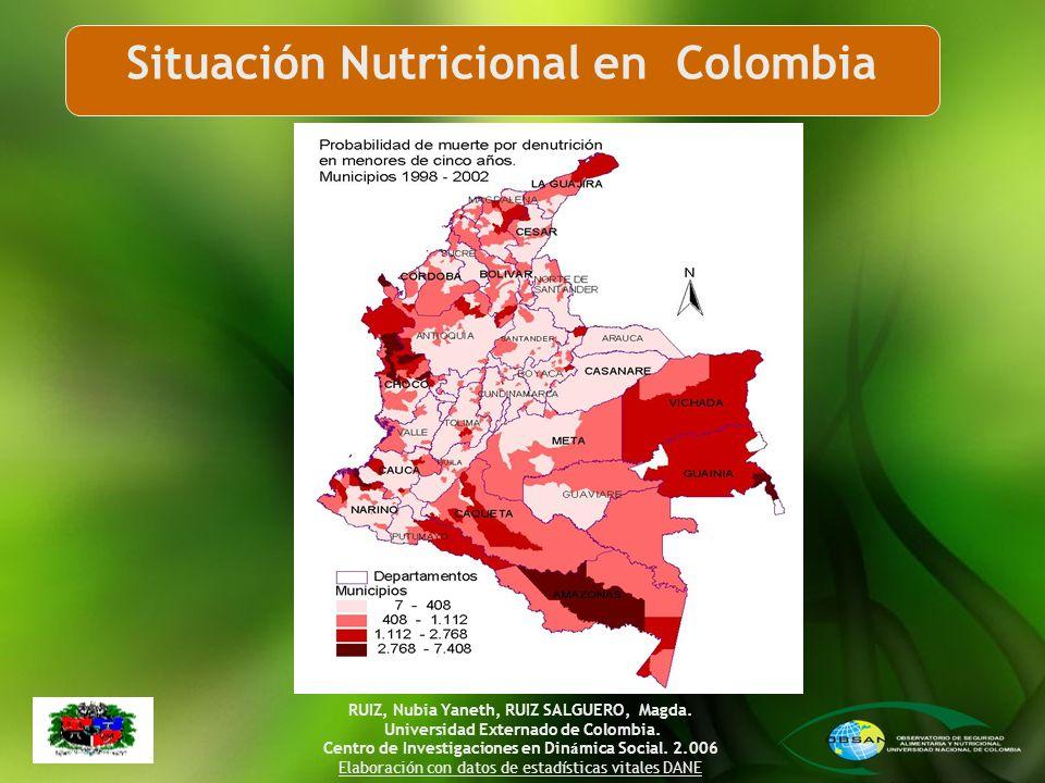 Situación Nutricional en Colombia