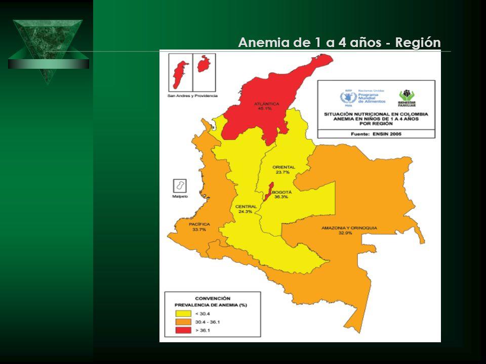 Anemia de 1 a 4 años - Región
