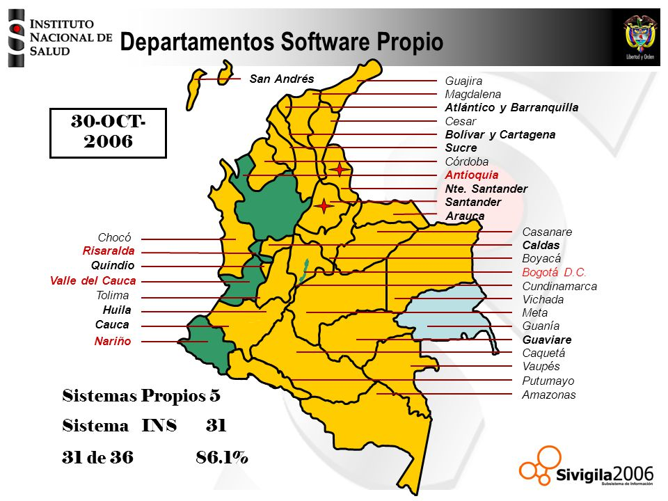 Departamentos Software Propio