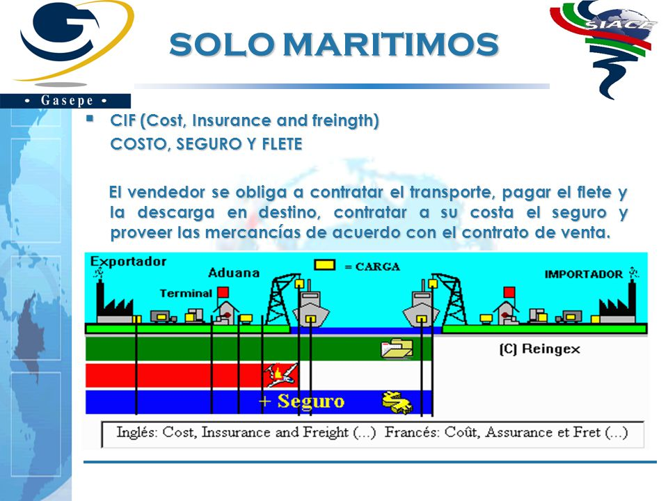 SOLO MARITIMOS CIF (Cost, Insurance and freingth)