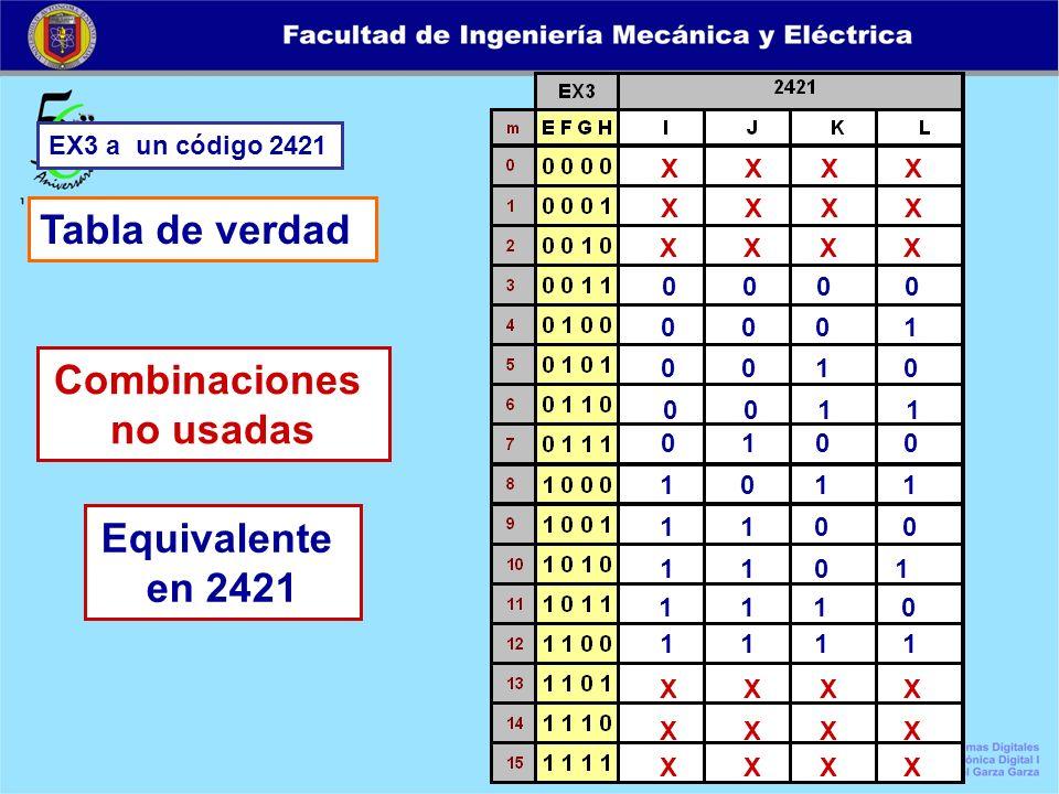 Combinaciones no usadas Equivalente en 2421