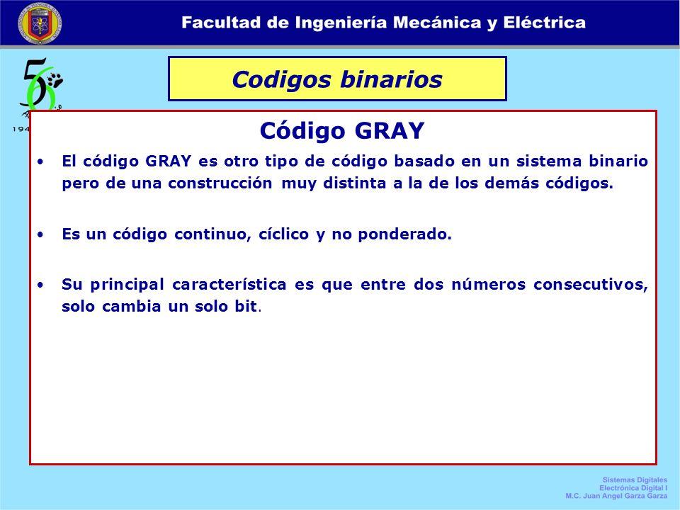 Codigos binarios Código GRAY