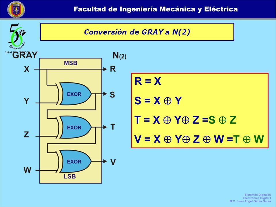 Conversión de GRAY a N(2)