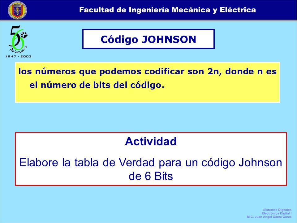 Elabore la tabla de Verdad para un código Johnson de 6 Bits