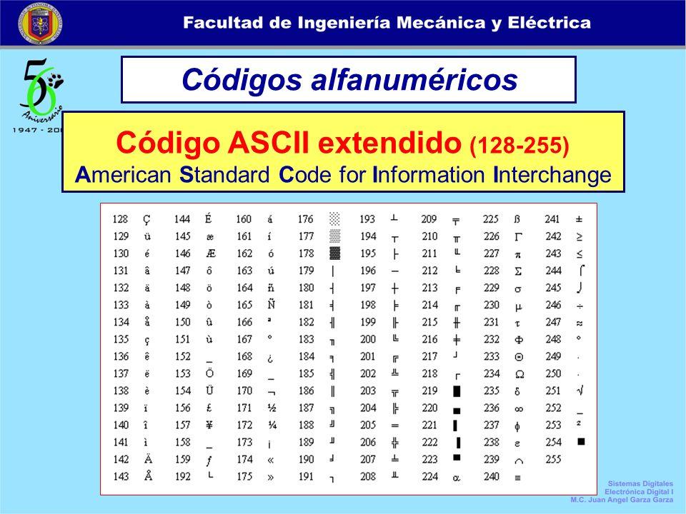 Códigos alfanuméricos Código ASCII extendido (128-255)