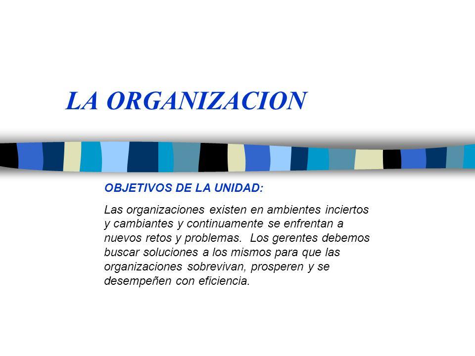 LA ORGANIZACION OBJETIVOS DE LA UNIDAD: