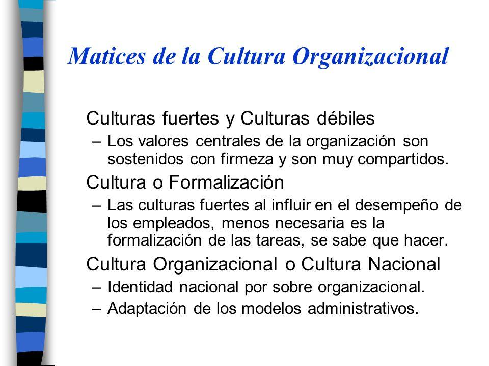 Matices de la Cultura Organizacional